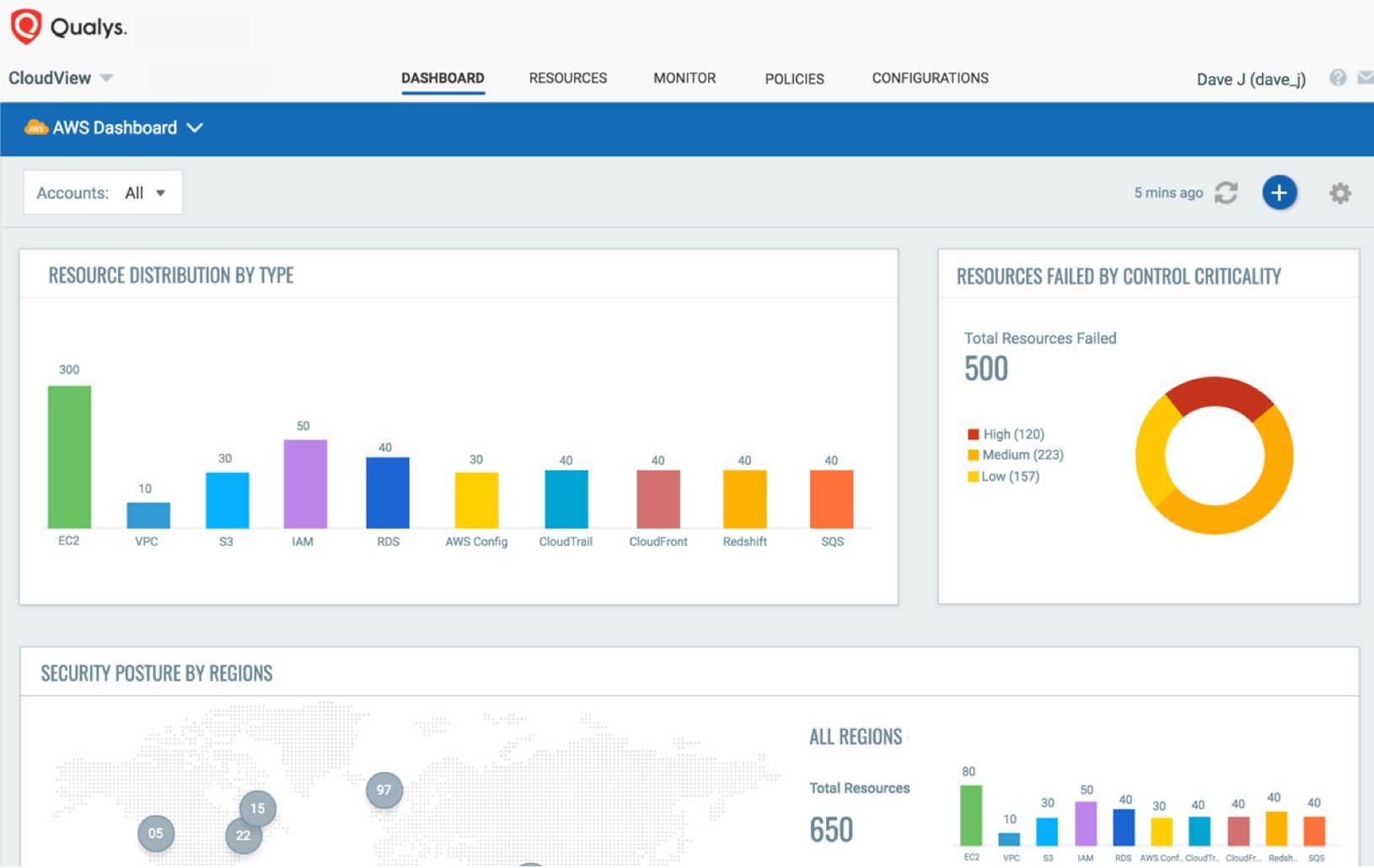 Cloud Security Assessment | Qualys, Inc
