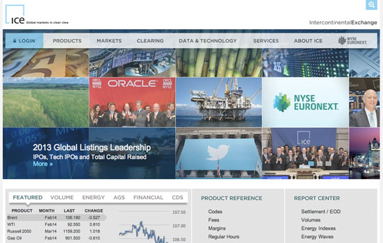 Global trading systems nyc