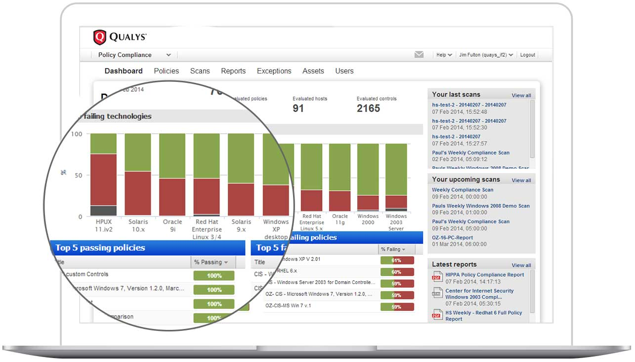 policy Compliance Dashboard Screenshot