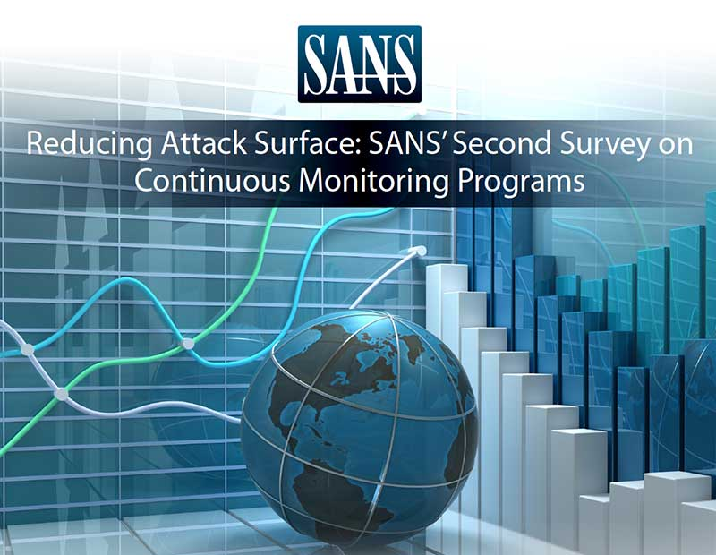 SANS Second 2016 Survey on Continuous Monitoring Programs whitepaper cover page